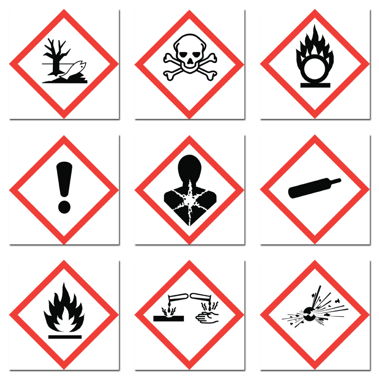 Whmis 2015 Ghs Safety Made Easy